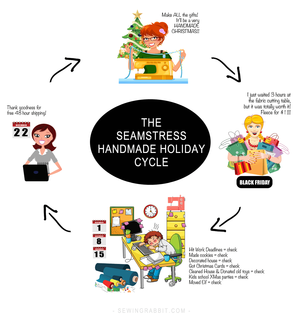 The Seamstress Handmade Holiday Cycle