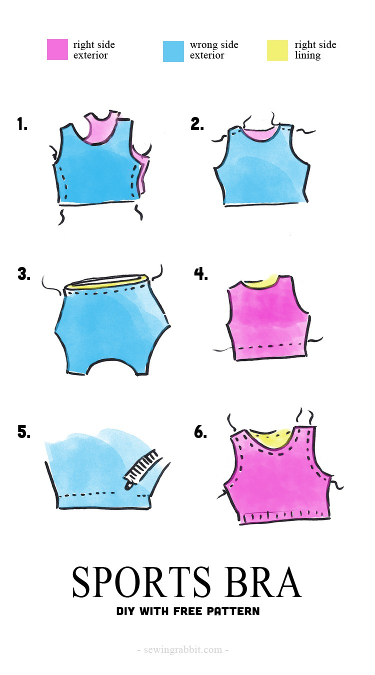 Sports bra pattern the sewing rabbit - Outs longere ...