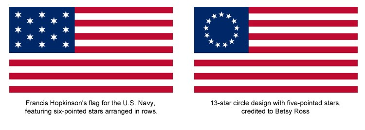 Homage to betsy ross the sewing rabbit unfortunately betsy rosss version is not considered the first official united states flag the official 13 star flag looks a lot more like hopkinsons publicscrutiny Image collections