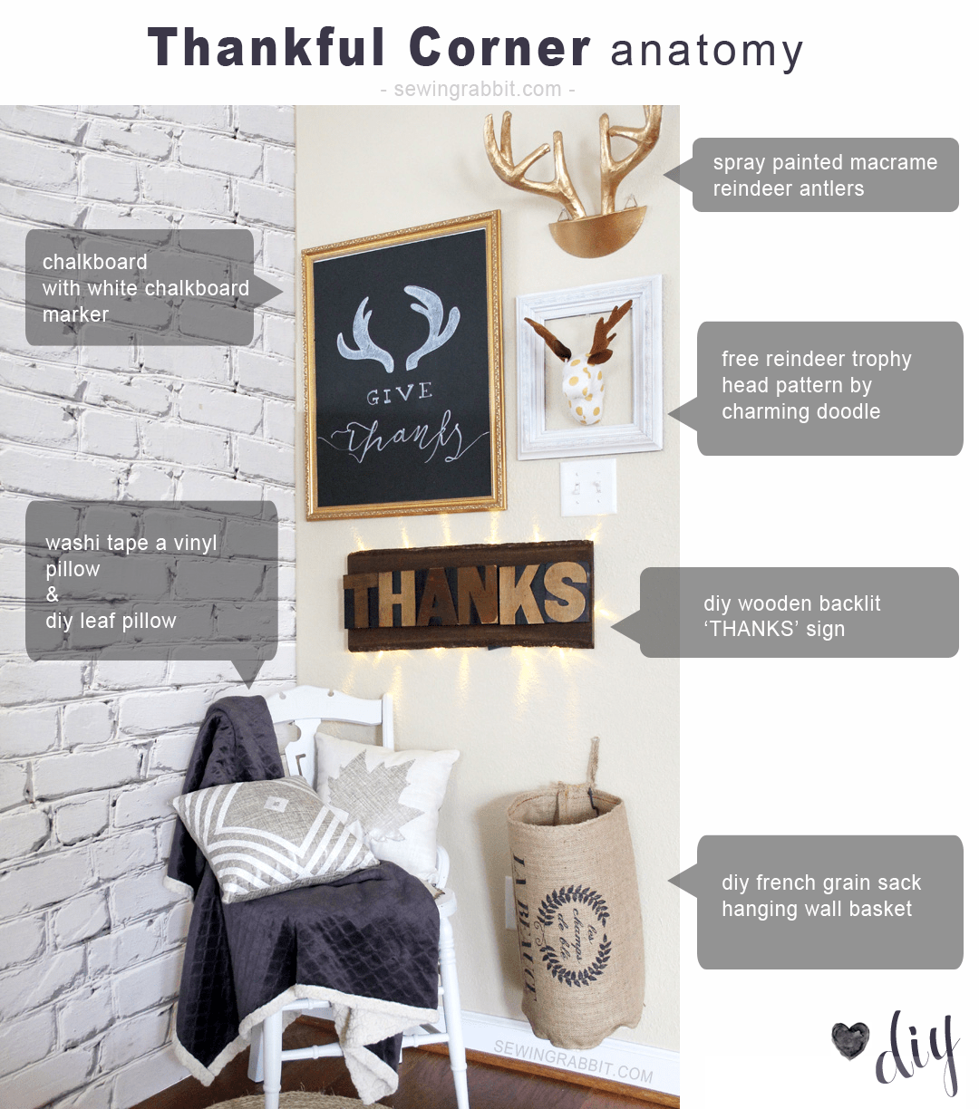 Thankful Corner Anatomy - a thrifted / DIY corner with decorations that go from Thanksgiving to Christmas